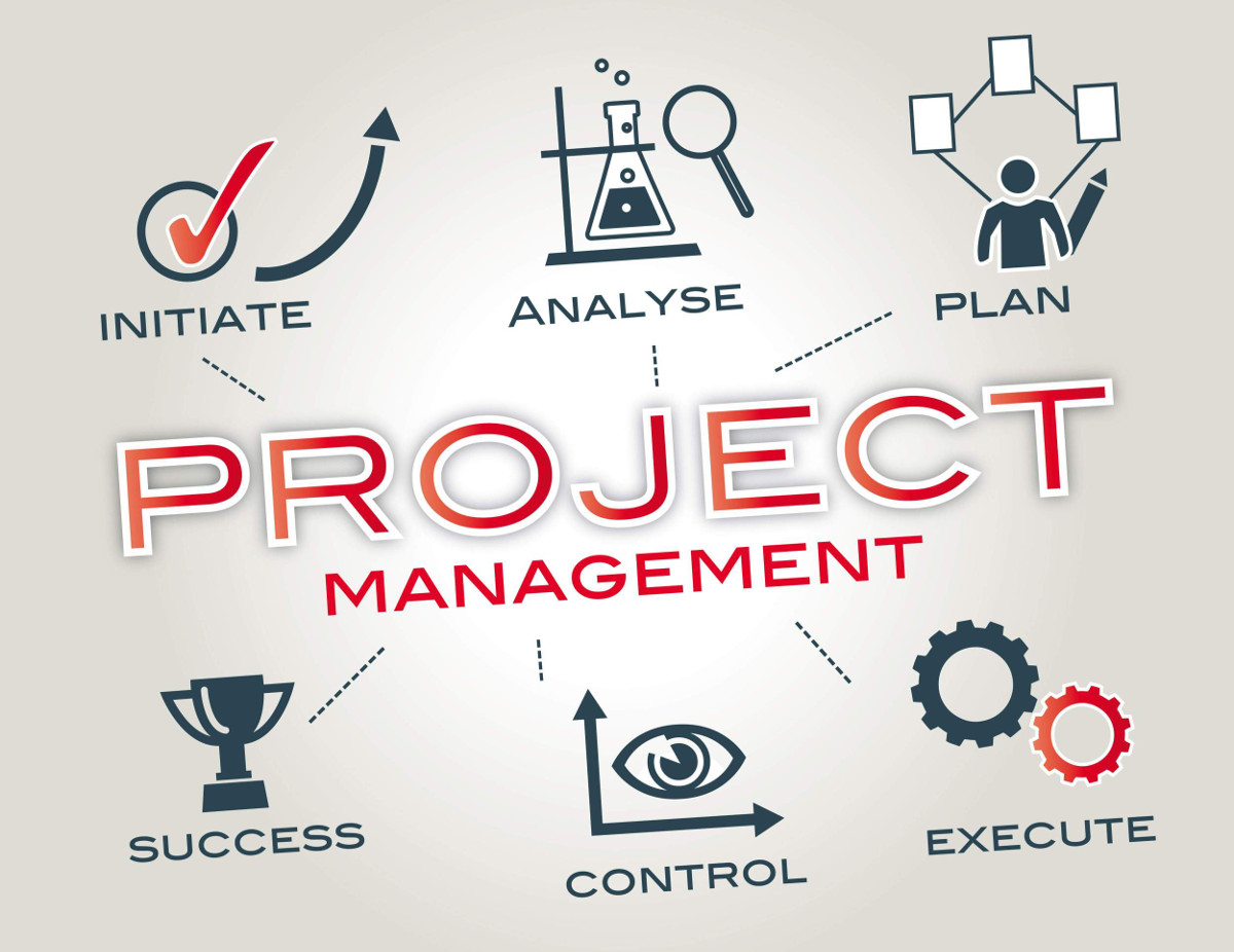 Diploma in Project Management (Lahore) – Pakistan Institute of Management